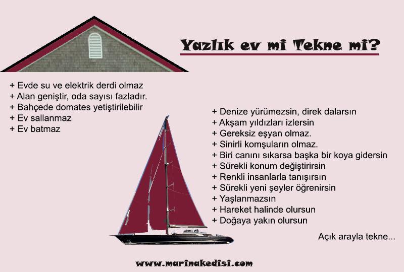 ev tekne